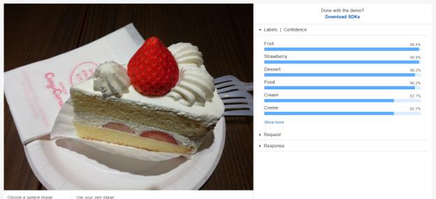 rekognition_cake
